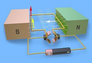 الکتروموتور جریان مستقیم چیست و چگونه کار می کند؟